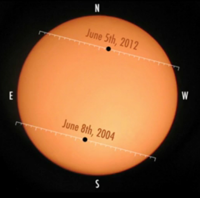 Rare & Historic Transit of Venus Across Sun Occurs Today