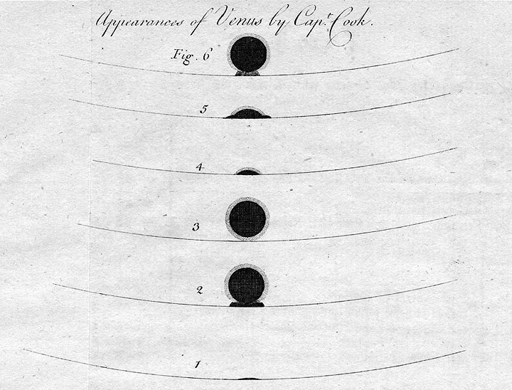 Historic Transit of Venus Sketched by British Explorer