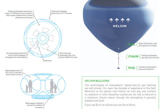 The near-space balloon (bloon) carries four passengers and two pilots inside a pressurized pod.