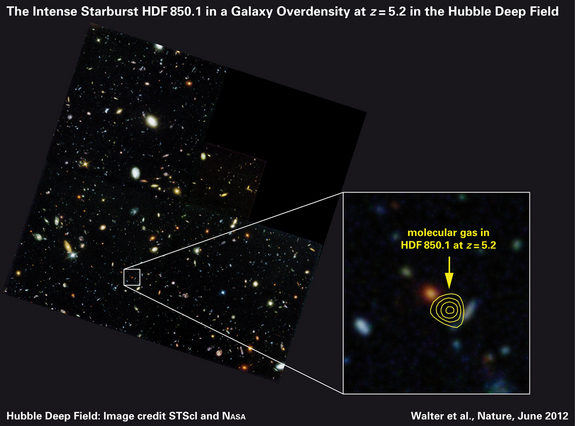 he Hubble Deep Field, with the position of the submillimeter galaxy HDF850.1 marked with contour lines. The lines represent the date of submillimeter observations of the galaxy; in visible light, it cannot be observed at all.