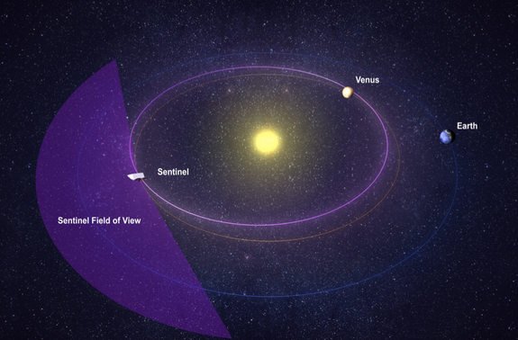 The Sentinel space telescope, a mission organized by the nonprofit B612 Foundation, will scan for near-Earth asteroids from an orbit near that of Venus.