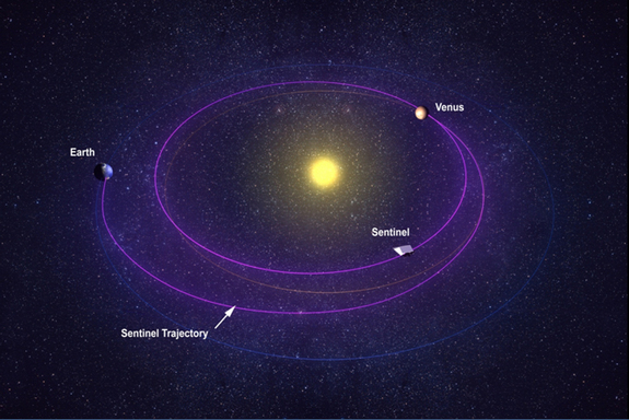 This illustration shows the Venus-like orbit of the Sentinel Space Telescope, a private deep-space observatory to seek out potentially dangerous asteroids. The telescope is planned by the B612 Foundation.