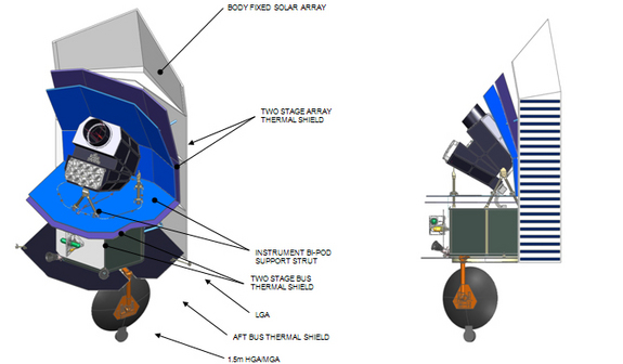 This diagram shows the various parts of the Sentinel Space Telescope, an asteroid-monitoring observatory planned by the B612 Foundation.