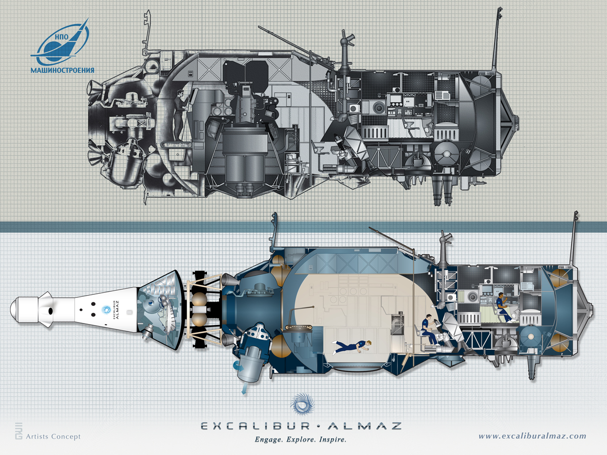 Excalibur Almaz Station Cutaway Drawing