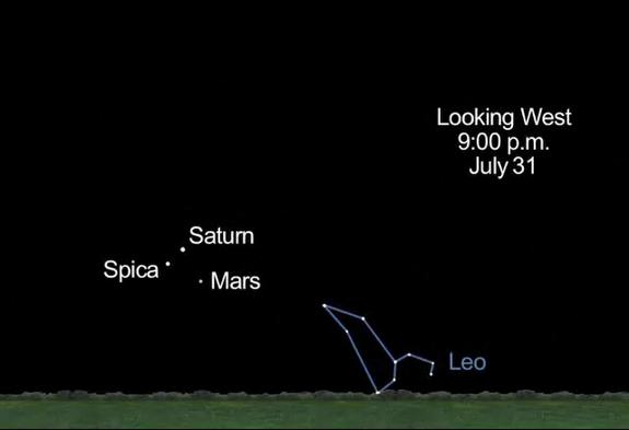 This skymap shows the positions of the planets Saturn and Mars, and the bright star Spica, in the evening sky on July 31, 2012.