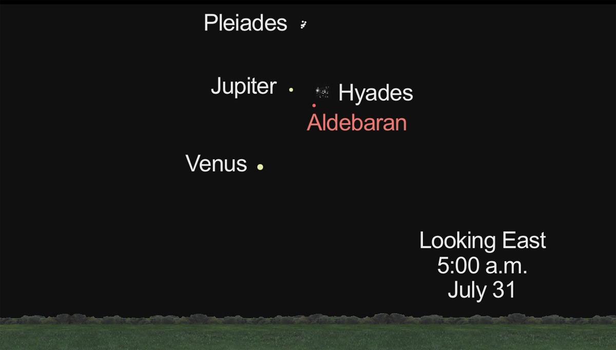 Jupiter, Venus, Aldebaran and the Hyades, July 31, 2012
