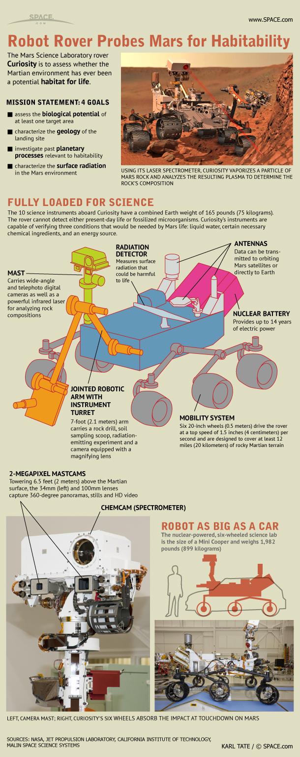 nuclear powered curiosity rover - photo #49