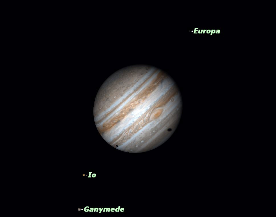 Double Shadow Transit on Jupiter