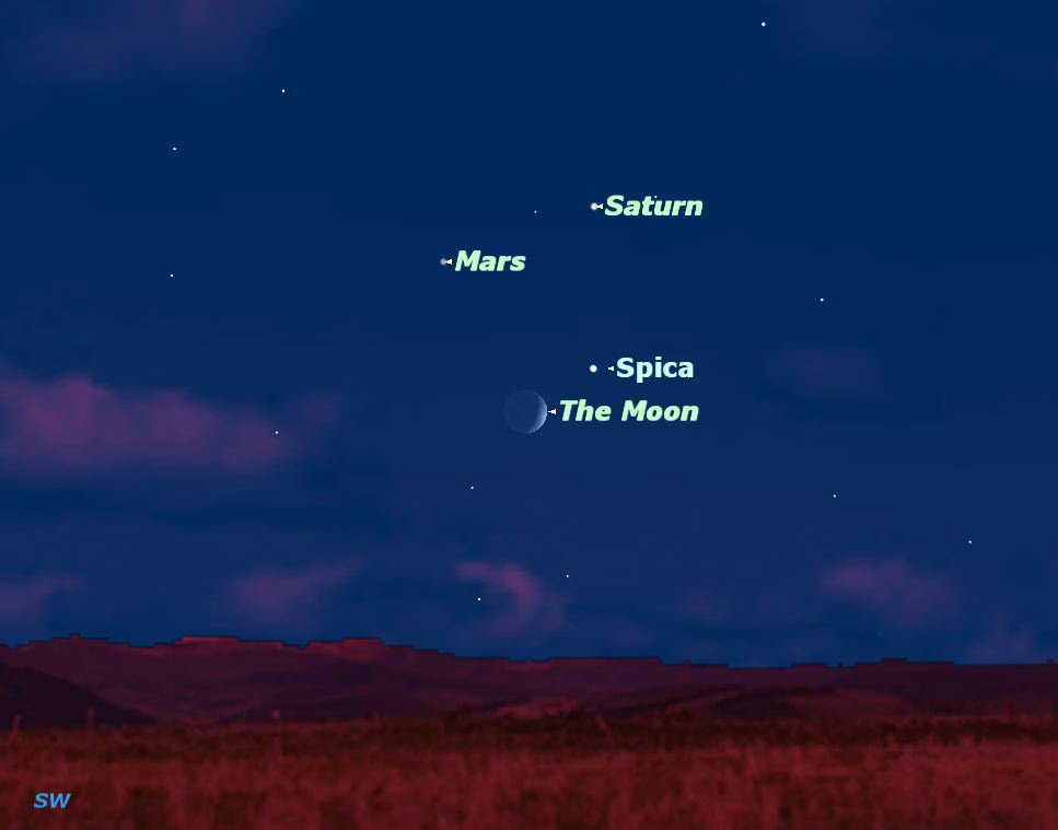 Saturn, Mars, Spica,and the Moon