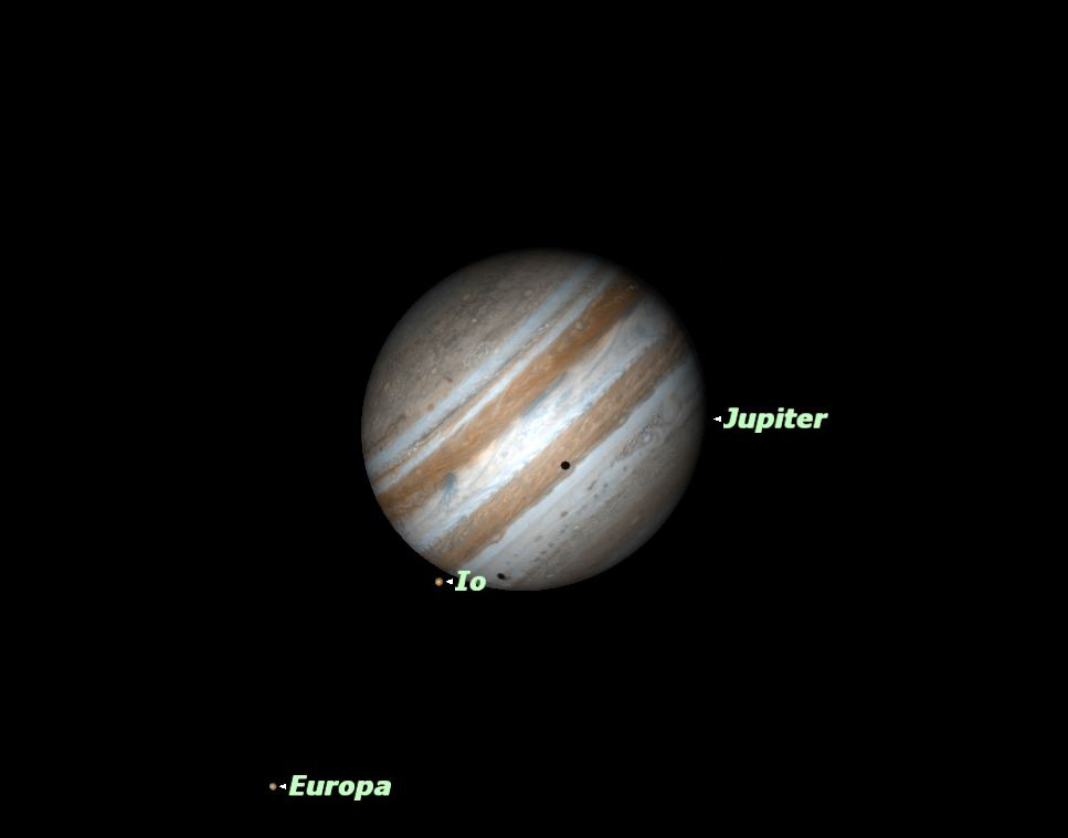 Satellite Action on Jupiter