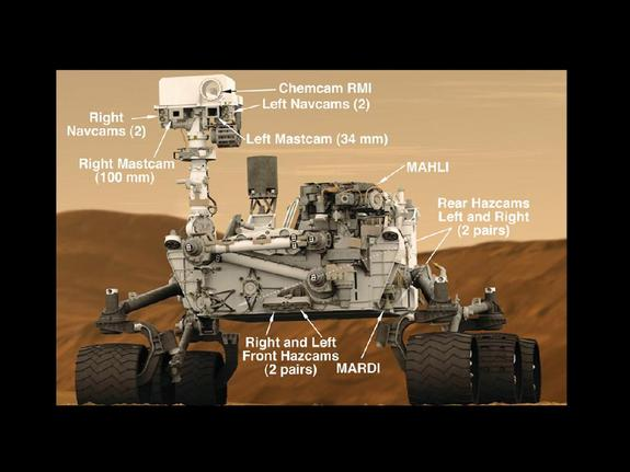 This graphic shows the locations of the 17 cameras on NASA's Curiosity rover. The rover's mast features seven cameras. There is one camera on the end of a robotic and nine cameras hard-mounted to the rover, eight for navigation and one for descent imagery.