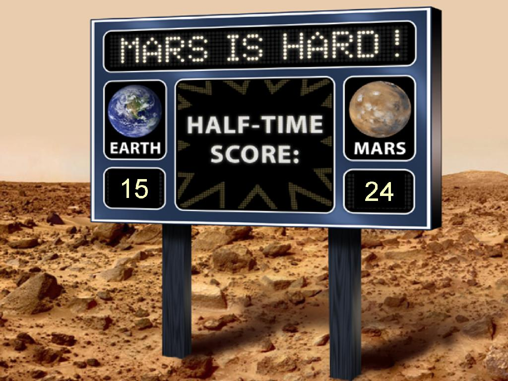 Earth vs. Mars: The Mars Mission Scoreboard