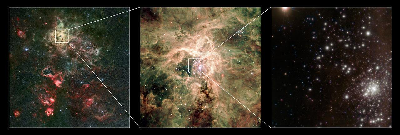 Tarantula Nebula Super-Cluster