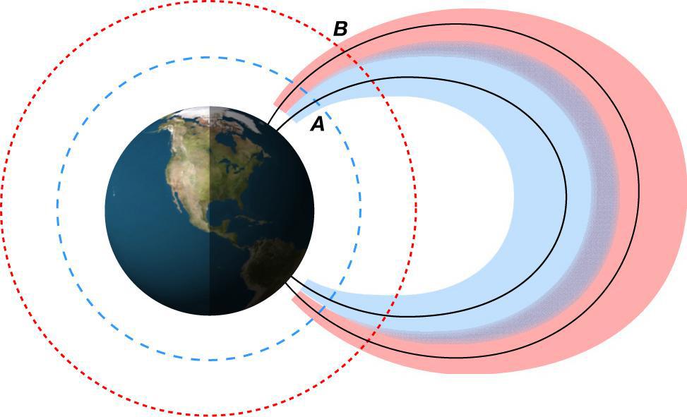 Migration of the Radiation Belt