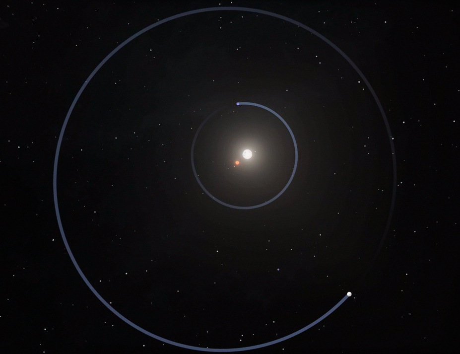 orbital paths of planets animations - photo #28