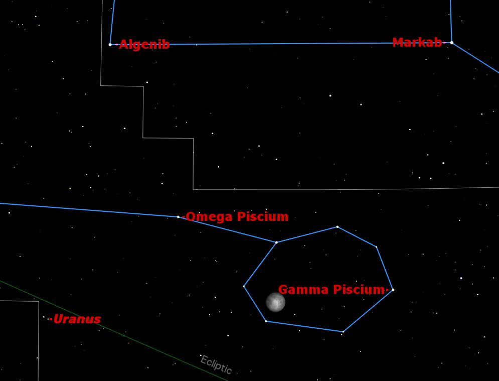 Uranus at Opposition
