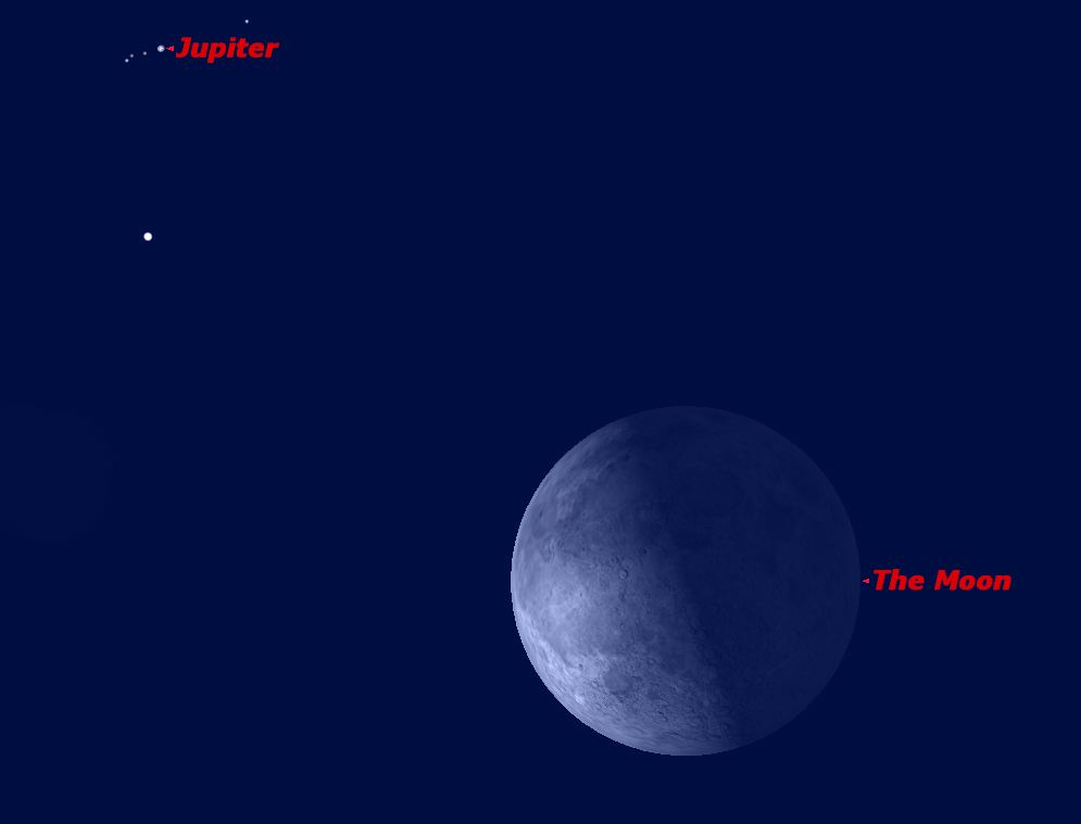 Moon Dances Close to Jupiter, Ceres & Mars This Month