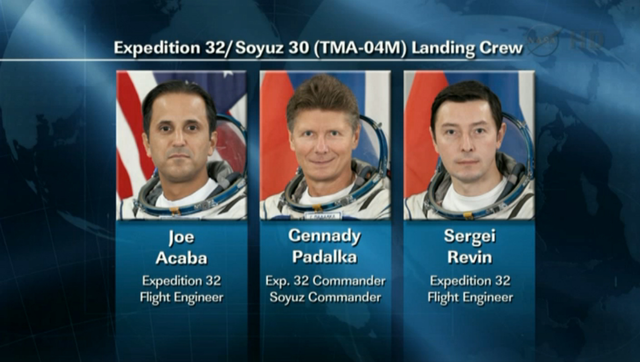 Expedition 32 Landing Crew