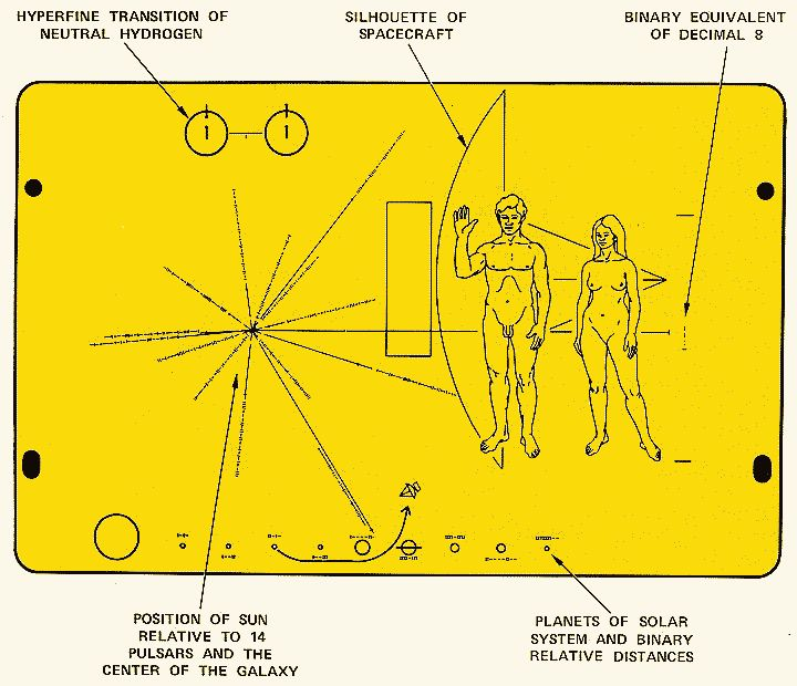 Pioneer 10, the Pioneer Plaque & the Pioneer Anomaly