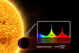 When an exoplanet passes in front of its star from our point of view, atoms in its atmosphere absorb some of the starlight at specific wavelengths.  These wavelengths form a unique fingerprint, allowing scientists to identify the presence of specific gases in an exoplanet's atmosphere.