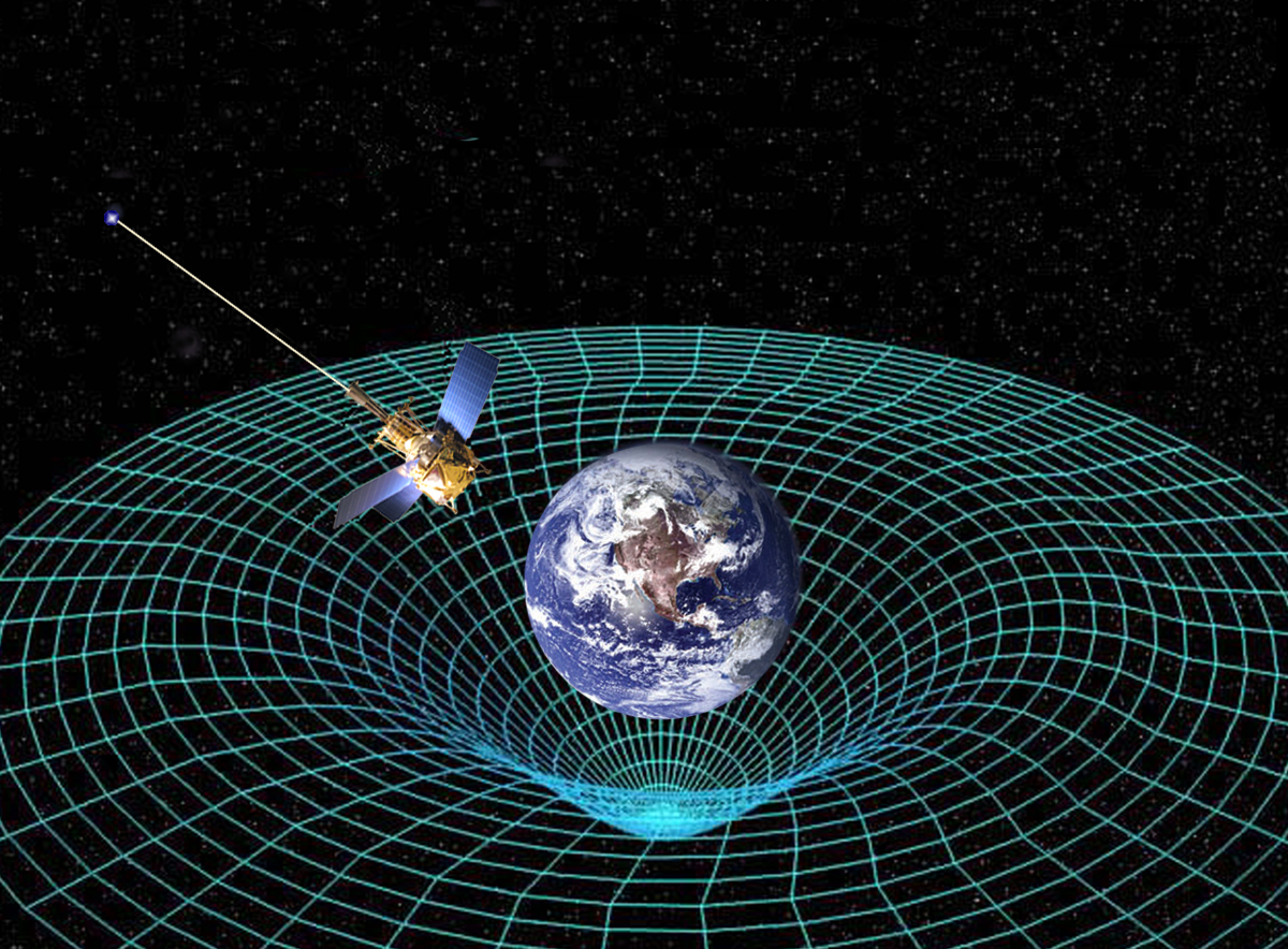 Einstein 39 s theory of general relativity a simplified for Time to space