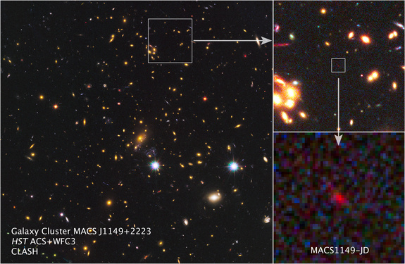 Big image at left: The many galaxies of a massive cluster called MACS J1149+2223 dominate the scene. Gravitational lensing brightened the light from distant newfound galaxy, known as MACS1149-JD (insets), some 15 times, bringing the remote object into view. Light from the new galaxy traveled 13.2 billion light-years to reach Earth.