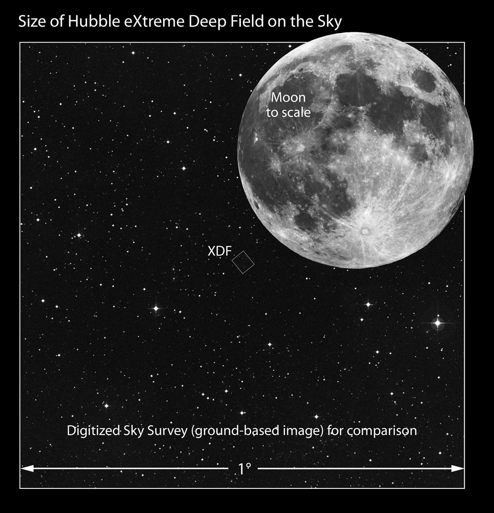 Hubble XDF-Moon Comparison