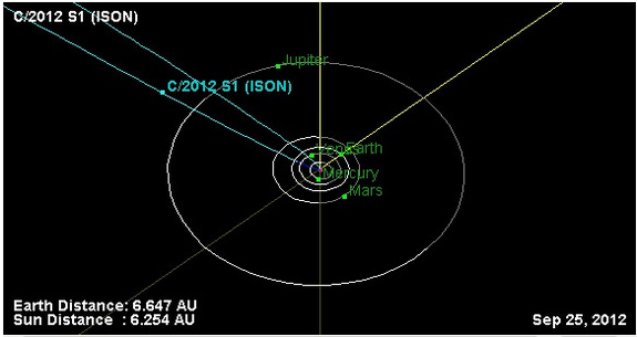 This NASA graphic shows the orbit and current position of comet C/2012 S1 (ISON). The comet is at present located at 6.25 AU from the sun, with 1 AU being the distance from Earth to the sun. Image released Sept. 24, 2012.