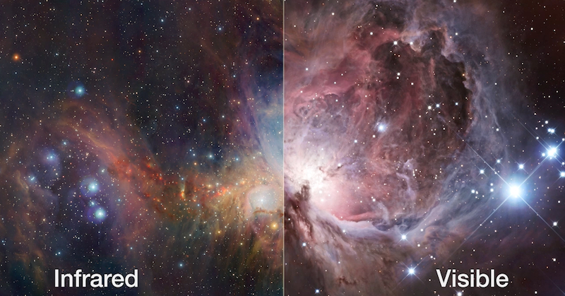Seeing the Invisible: ESO's Cosmological Spectrum