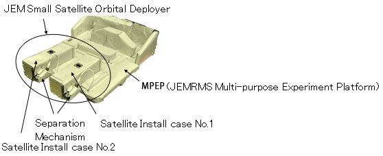 Diagram of JEM Small Satellite Orbital Deployer