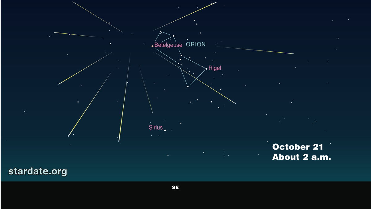Orionid Meteor Shower 2012 Sky Map