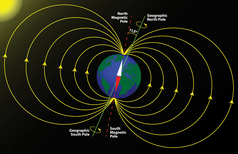 Earth's Magnetic Field Made Quick Flip-Flop