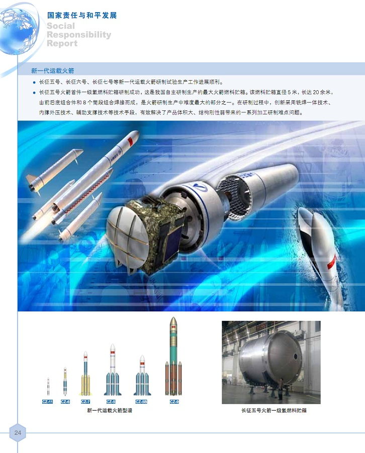 China Eyes New Rockets for Space Station, Moon Missions