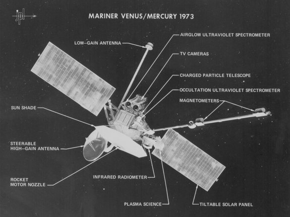 This image of Mariner 10 identifies the spacecraft's science instruments, which were used to study the atmospheric, surface and physical characteristics of Venus and Mercury.