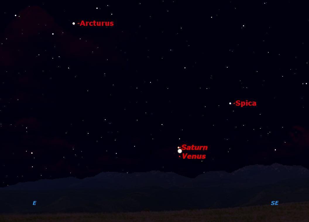 November 2012 Venus and Saturn Sky Map