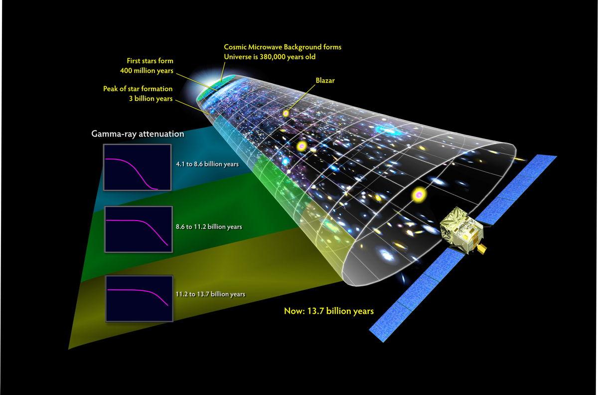 Light From Universe's First Stars Seen