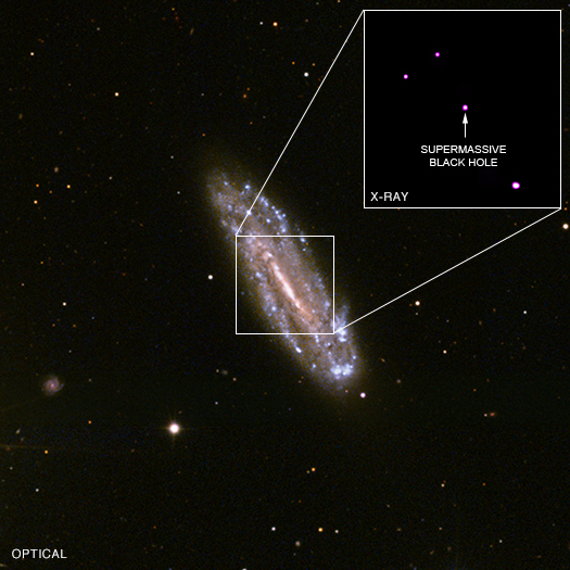 Surprising 'Mini' Supermassive Black Hole Found in Unlikely Home