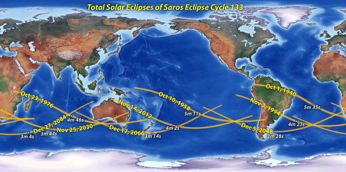 Past and Future Eclipses in Saros Eclipse Cycle 133