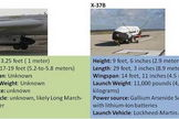Comparative chart showing China's Shenlong and the U.S. Air Force X-37B space plane.
