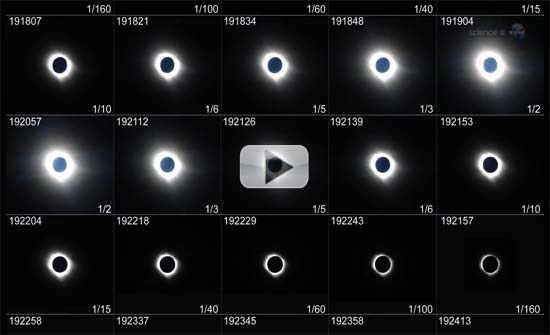 Total Solar Eclipse Photos Helps Predict Sun Cycle | Video