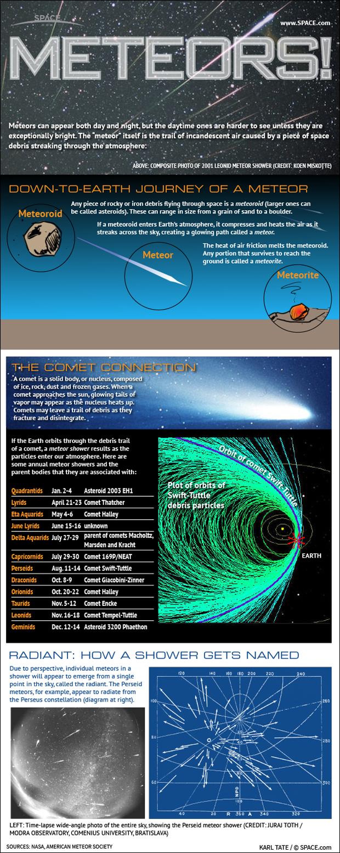meteor-showers-ref-121115b-02-big.jpg?13