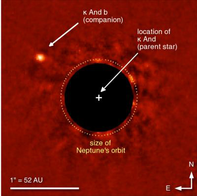Super-Jupiter Kappa Andromedae