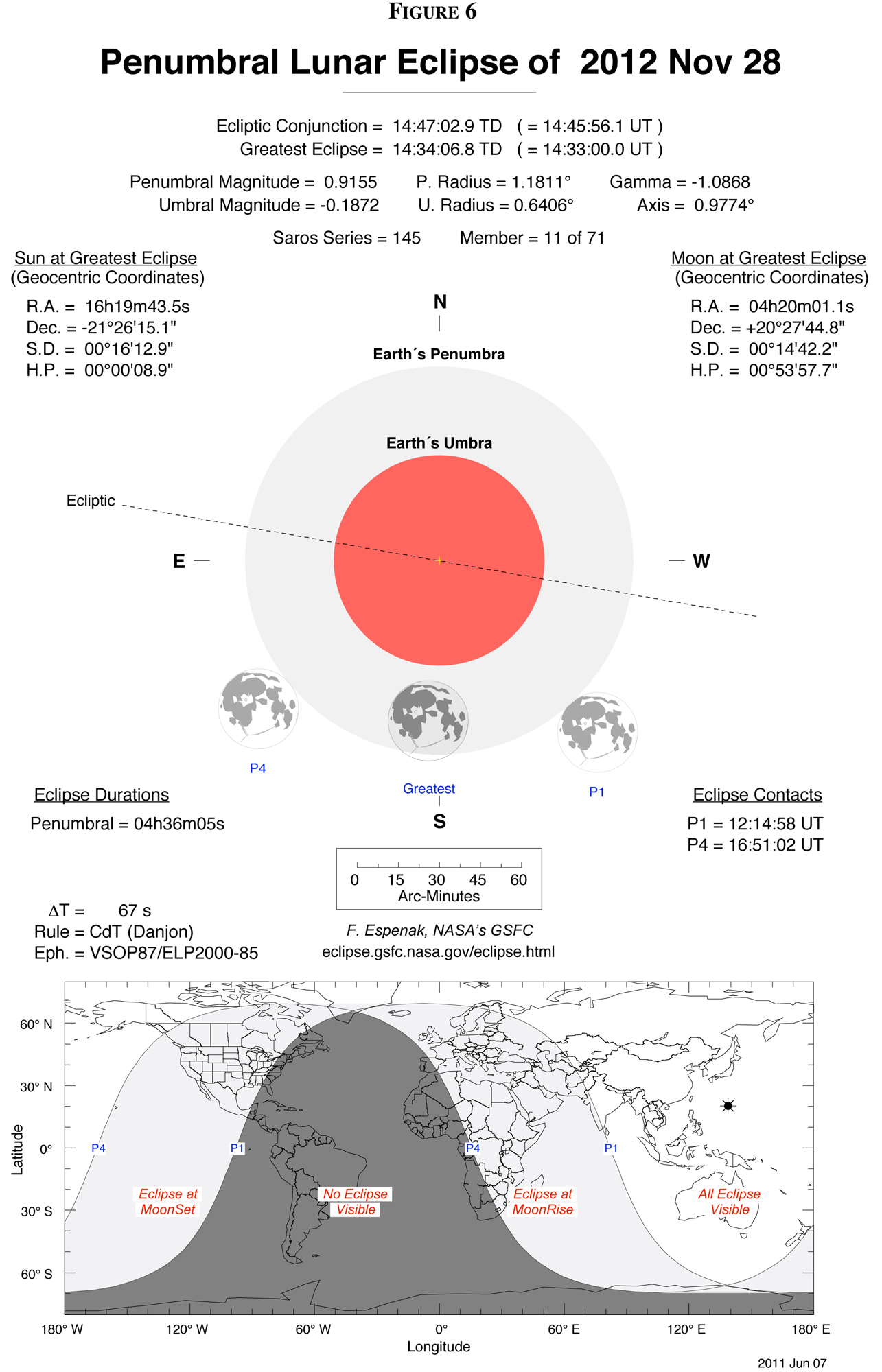 Penumbral Lunar Eclipse: Printable Guide