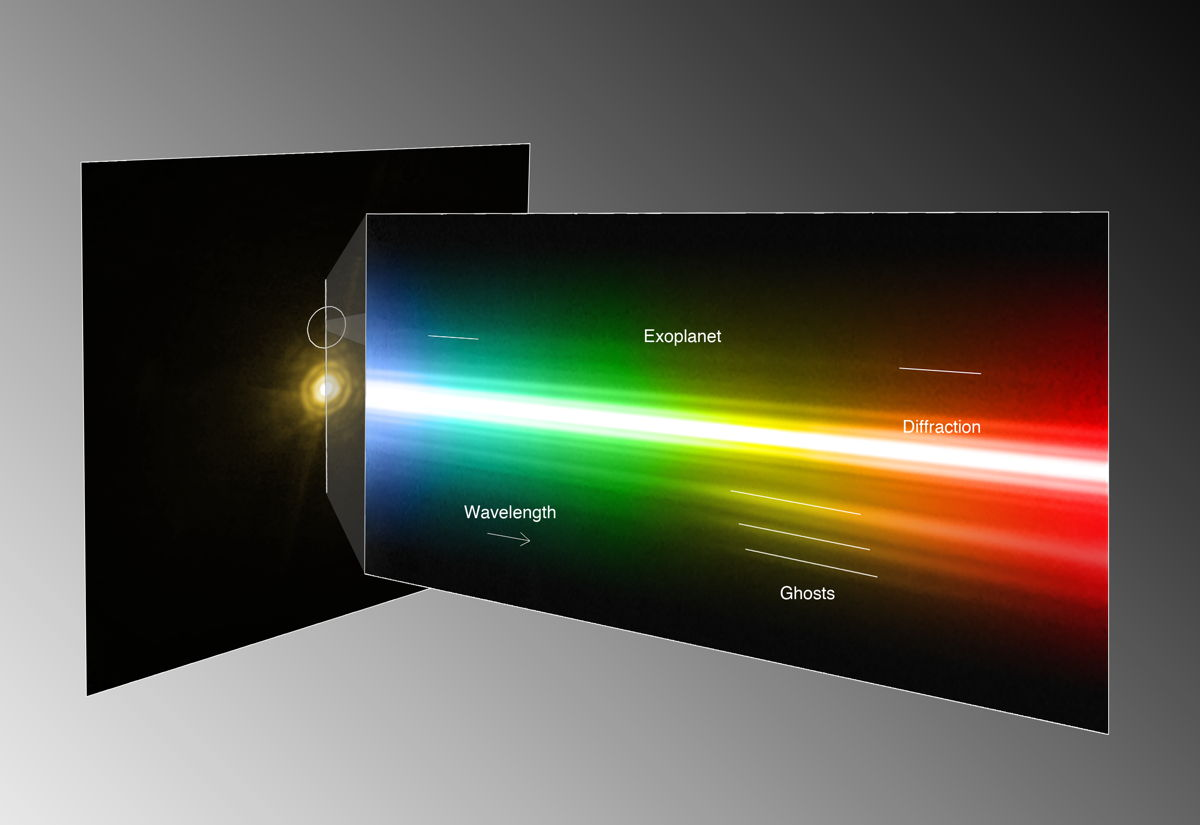 Spectrum of a Large Exoplanet