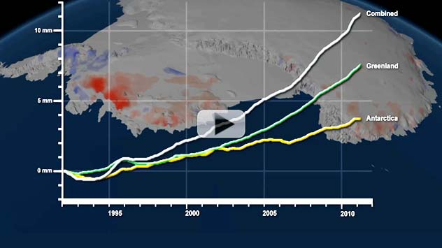 the effects of the polar ice melting and the rise of the sea level The remote location of the antarctic and greenland polar ice sheets may leave us with the impression that developments in these regions have little effect.