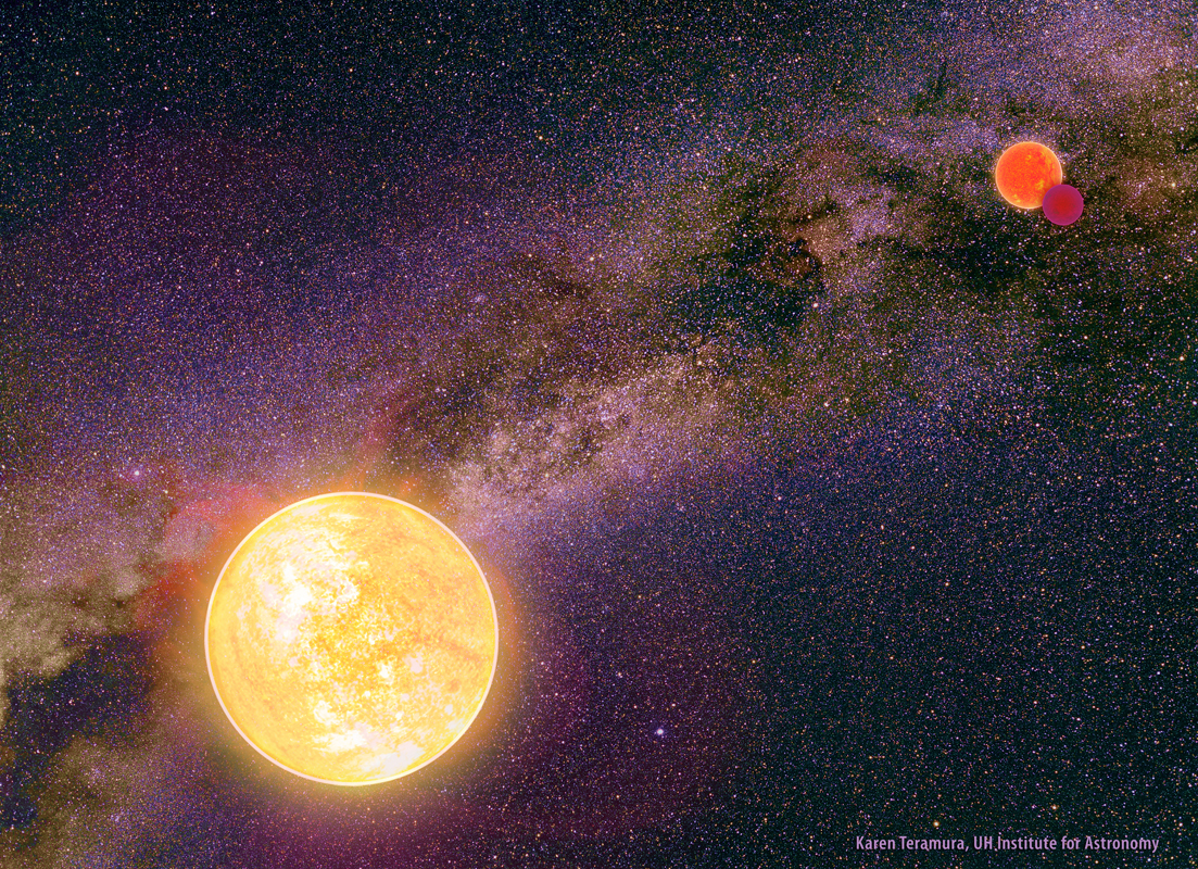 Wide Binary Star System