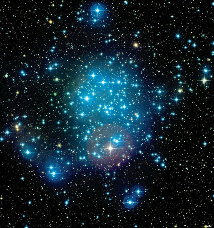 Star Quiz: Test Your Stellar Smarts