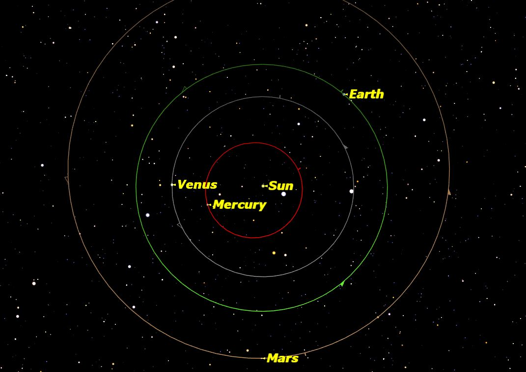 Earth Is Closest to the Sun for 2013 Today