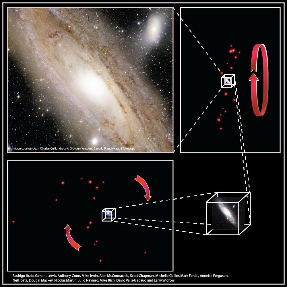 Dwarf Galaxies Around Andromeda Galaxy
