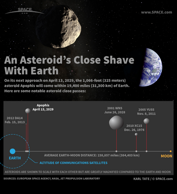 apophis asteroid composition-#11